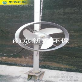 QJB10/12-620/3-480��水��拌�C