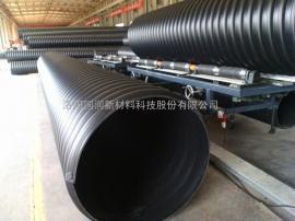 钢带增强波纹管重量表-hdpe钢带管