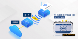 UHF超高频RFID在仓储物流行业中的应用