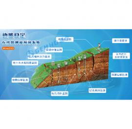 晶合矿山边坡稳定性监测方案
