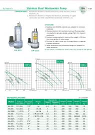 松河潜水泵、进口潜水泵、现货供应潜水泵