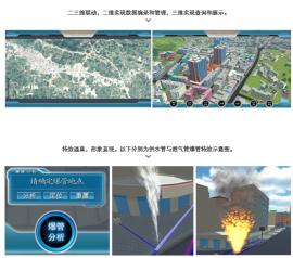 城市三维地下管线信息管理系统
