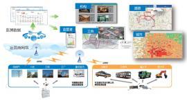 网格化环境监测系统
