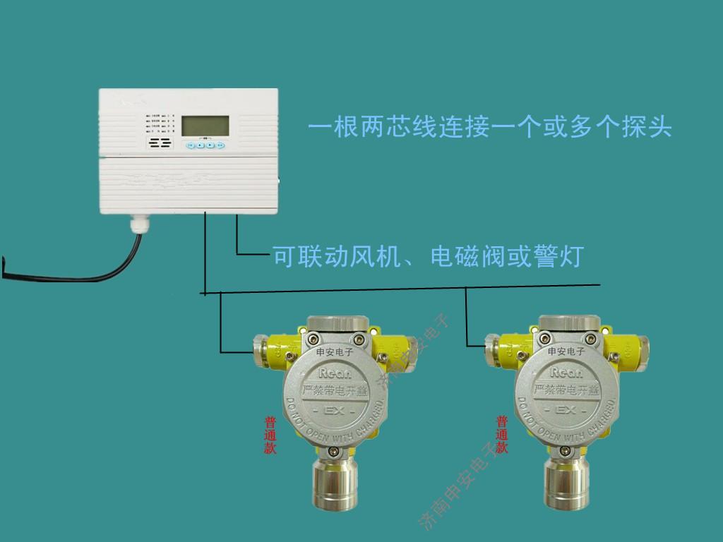 工业车间可燃气体报警器
