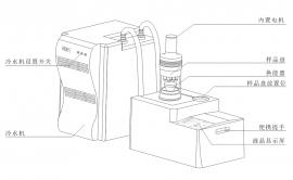 FN-C1500T非接触式超声波细胞破碎仪,处理容量100UL~1.5ML