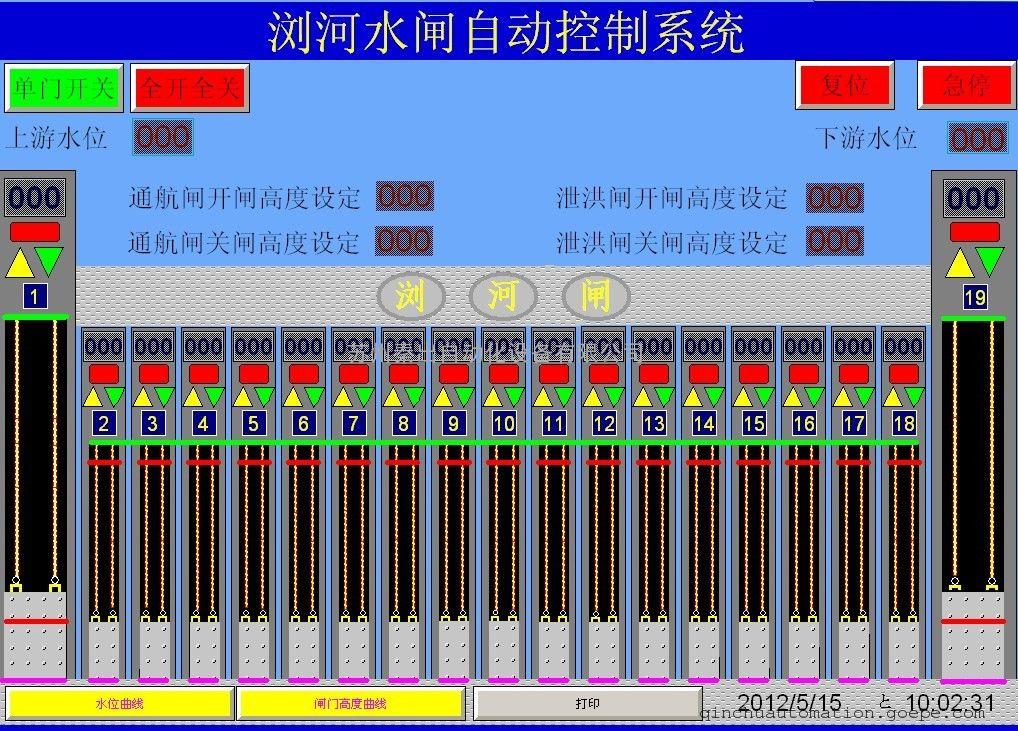 水闸控制系统