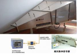 GJB151B中RS105瞬态电辐射敏感度GTEM小室策划