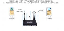 4G工业 路由器