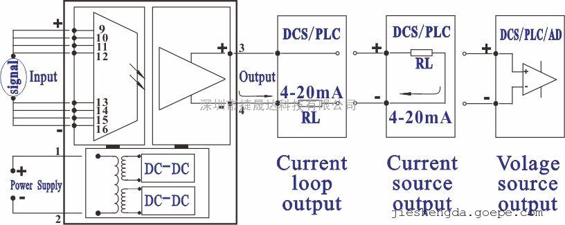一进一出高电压(0-1500V)信号隔离变送器