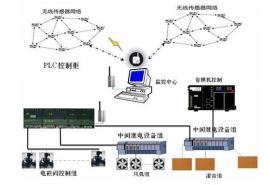 冷床大棚气体监测系统 大棚气体长途监控体系