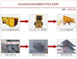 日产600-800吨砂石料生产线配置方案,厂家直销