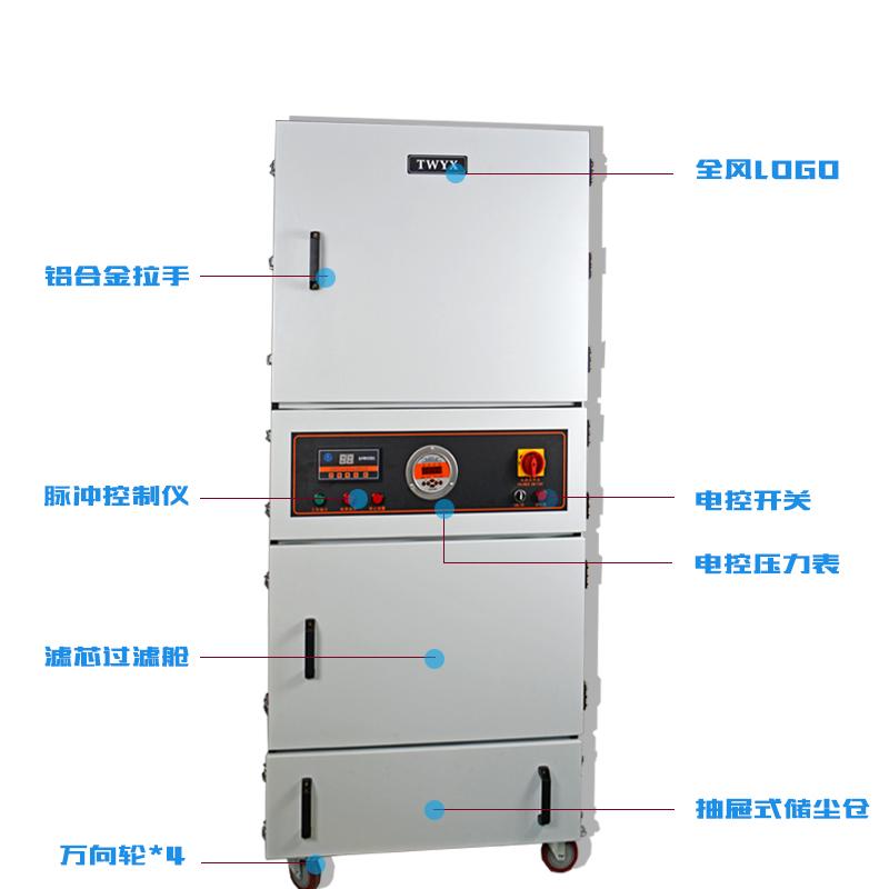 TWYX(舆鑫)脉冲反吹除尘器