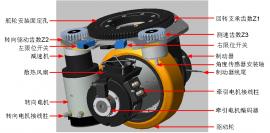 意大利CFR舵轮用于agv小车驱动聚氨酯材质 型号MRT18