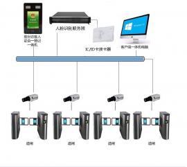 融合永道人脸识别通行、访客、考勤系统,服务器+摄像机联网