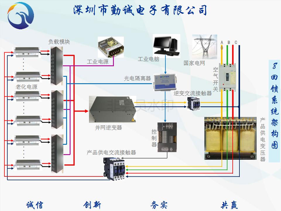 LED电源老化架