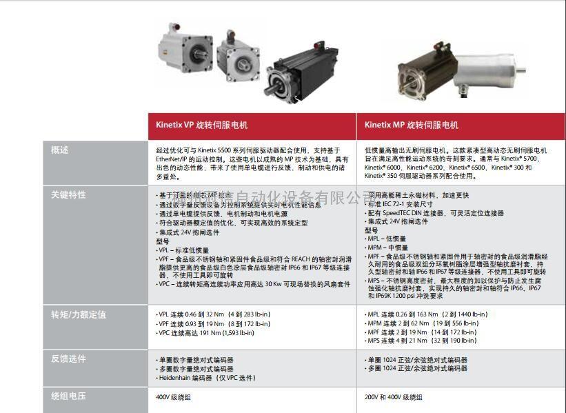 食品级伺服电机MPM-B1151F-2J74AA