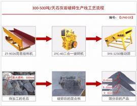 日产3-500吨砂石料生产线设备局配置破碎机制砂机