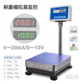 模拟量4~20mA电子秤称重数据PLC类比监控