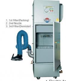 大珍SC系列洗刷型油雾净化器 油雾集尘器 SC-1010