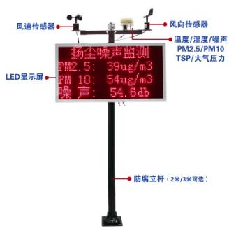 工地扬尘噪音监测系统
