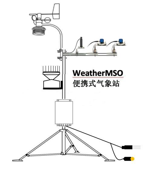 WeatherMSO 便携式气象站