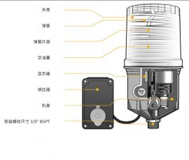 pulsarlube MI轴承座定量注油器