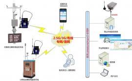 DTU无线sim物联网卡通信为噪声远程监测