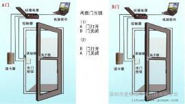 净化门/缓冲间/气闸门电子联锁/传递窗互锁