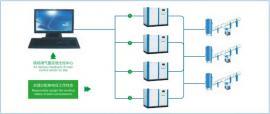 空压机集中远程控制 DCS通讯控制系统――德耐尔压缩机