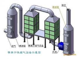 塑料废气处理设备专卖