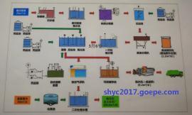 切削液废水控制系统