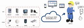 安科瑞电力运维平台AcrelCloud-1000