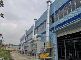 高效滤筒式除尘器(室内排放)