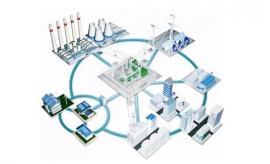 能源管理系统-EMS