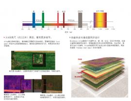 Altum热敏多光谱相机高性价比采购