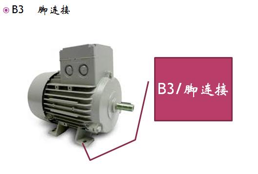 VEM电机K21R63G4