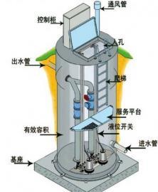 国内知名品牌一体化污水预制泵站