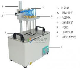 水浴氮吹仪12位水浴样品浓缩仪工作原理