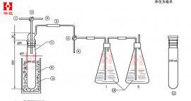 试样取样(液体无水氨测定方法)残留物含量重量法
