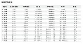 HAHN-GASFEDERN 气弹簧G 14 28 等专业彩票网上购买选型