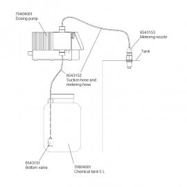 EVAC加药泵6542675计量泵组