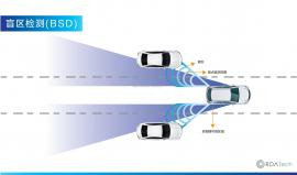 AM182双通道微波雷达收发器应用于测速方向