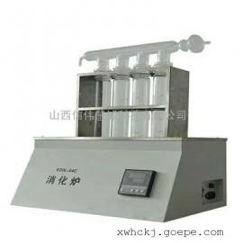 HNM-636消化炉