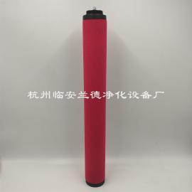 过滤器滤芯 A-20-A 反螺纹精密过滤器滤芯