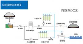DTRO设备/两级DTRO/渗滤液处理