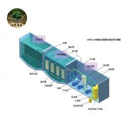 污水处理设备 屠宰污水处理设备