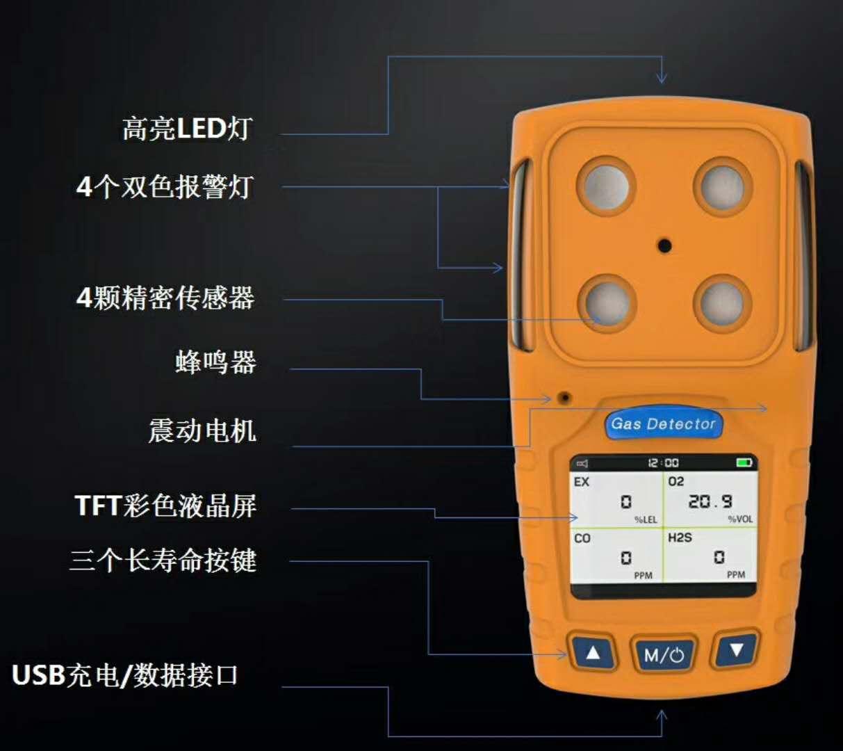 ES30A便携式四合一气体检测仪