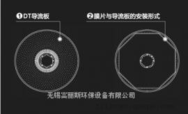 DTRO碟管式反渗透膜片膜包