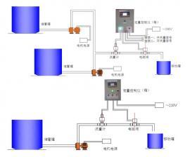 自动发料控制器