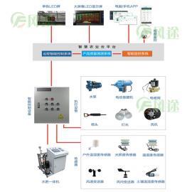 FT-ZK50温室智能控制系统 智慧农业控制系统 智慧农业物联网北京赛车